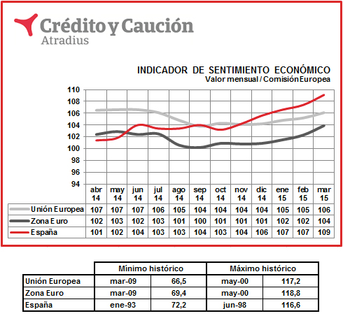 analisis_sector_abril
