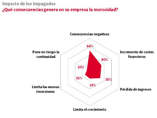 empresa_morosidad