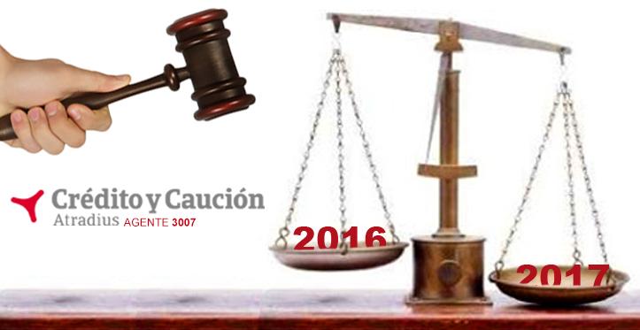 proceso concursales en España